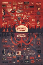Netflix, Stranger Things (The Upside Down) Maxi Poster
